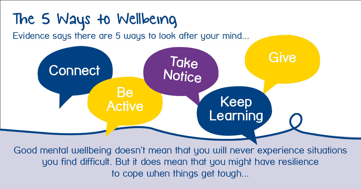 Five Ways to Wellbeing illustration